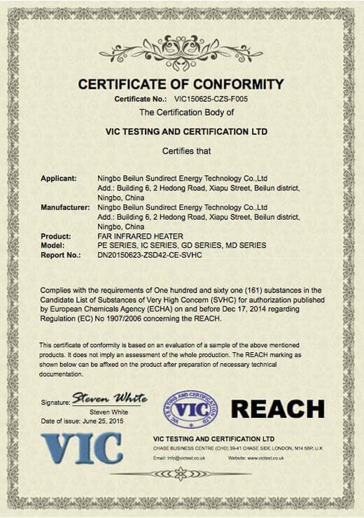 Sundirect_RoHS_Certification