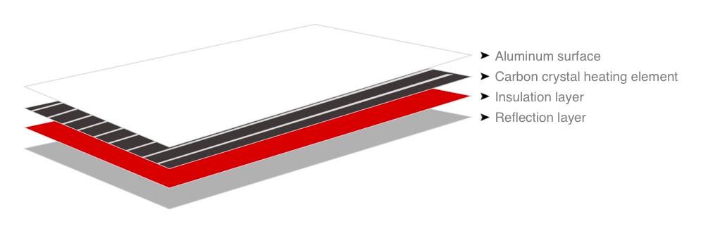 sundirect_infrared_pe_layout